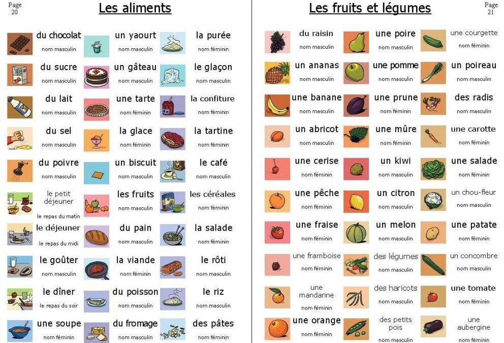 Les Aliments 2º ESO